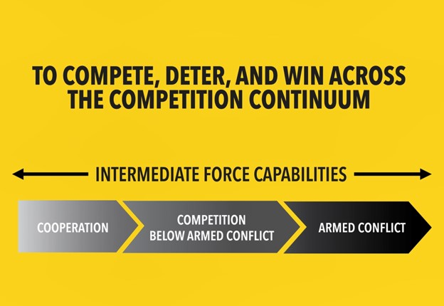 VIDEO: Intermediate Force Capabilities: Bringing the Fight to the Gray Zone